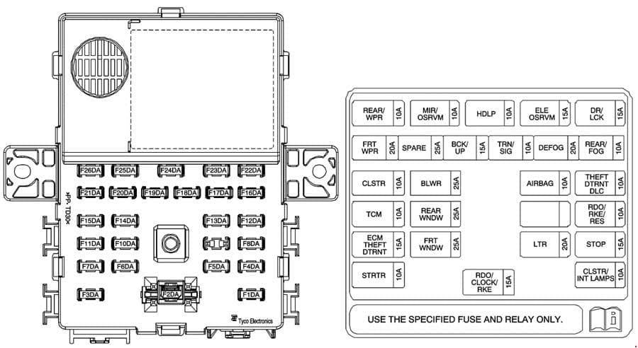 Chevrolet Spark - fuse box diagram - instrument panel