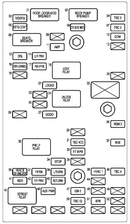 Chevrolet SSR - fuse box diagram - center console