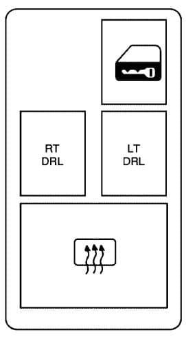 Chevrolet SSR - fuse box diagram - relay center