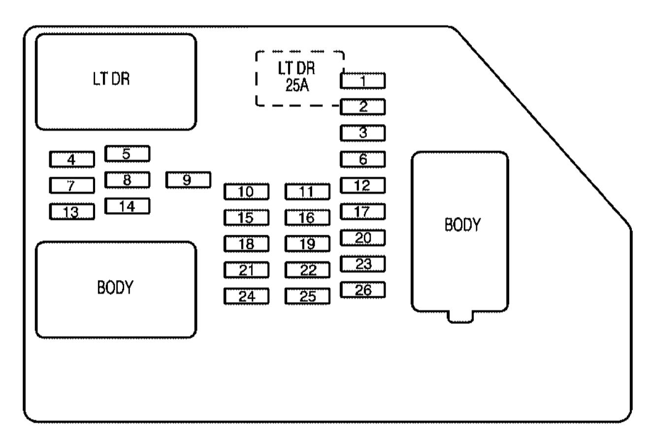 Chevrolet Suburban - fuse box - instrument panel