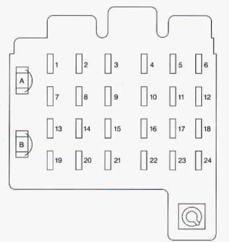 Chevrolet Suburban - fuse box