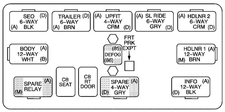 Chevrolet Suburban - fuse box - center instrument panel fuse block