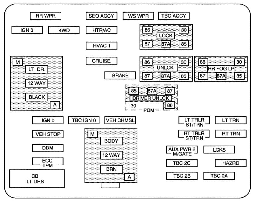 Chevrolet Suburban - fuse box - instrument panel fuse block