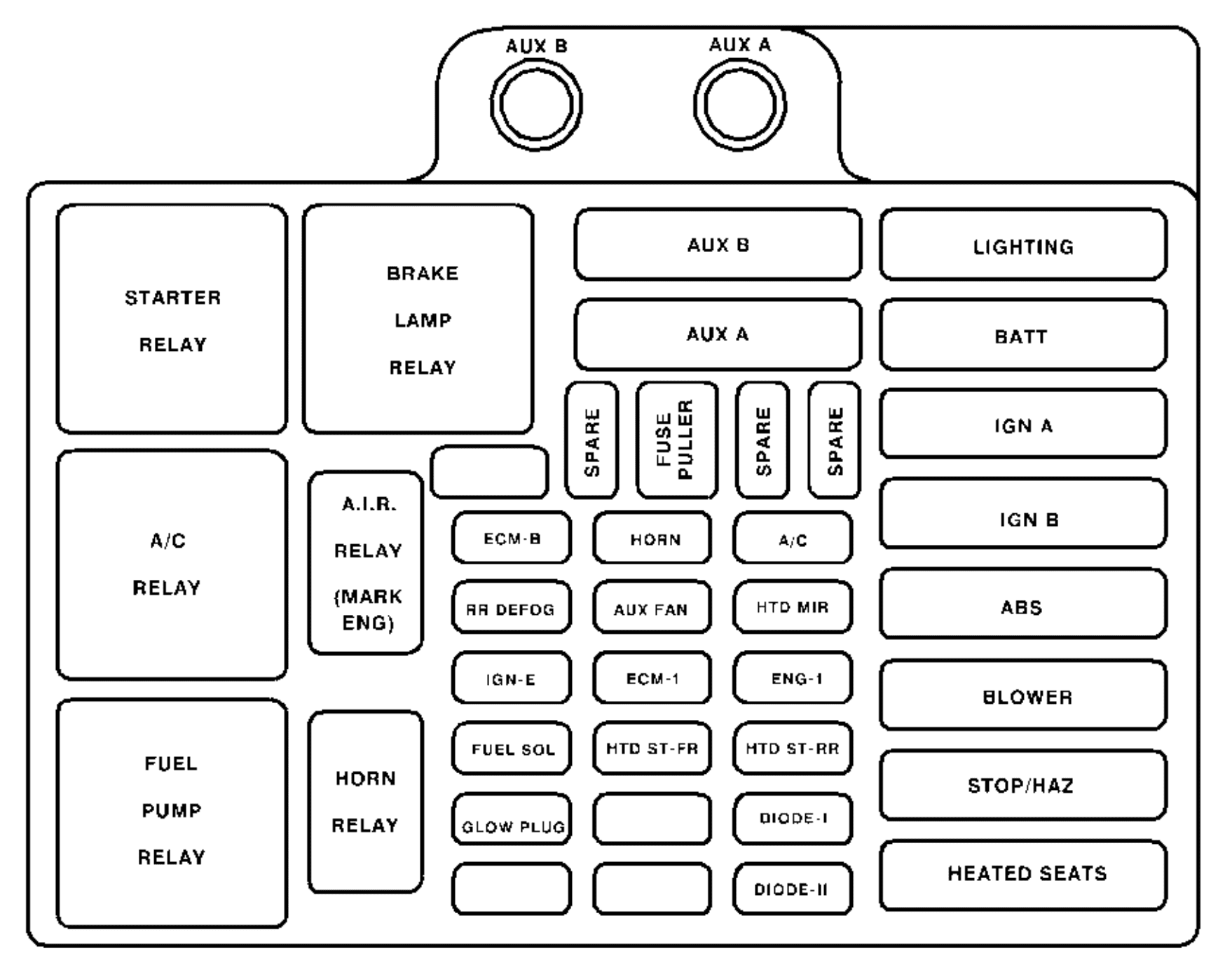Chevrolet Suburban - fuse box - underhood fuse/relay center