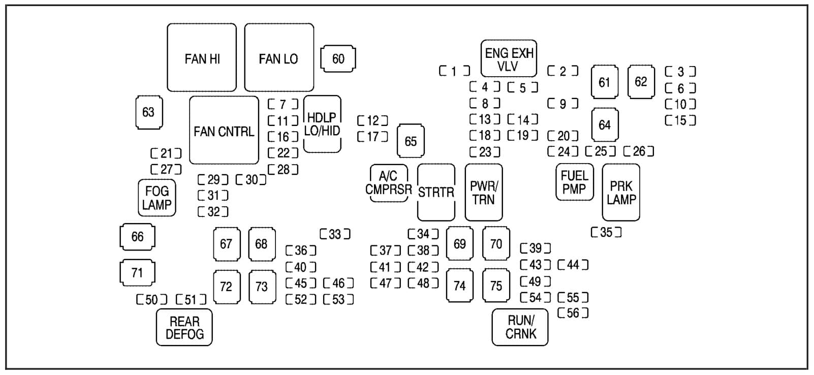 Chevrolet Tahoe - fuse box - engine compartment