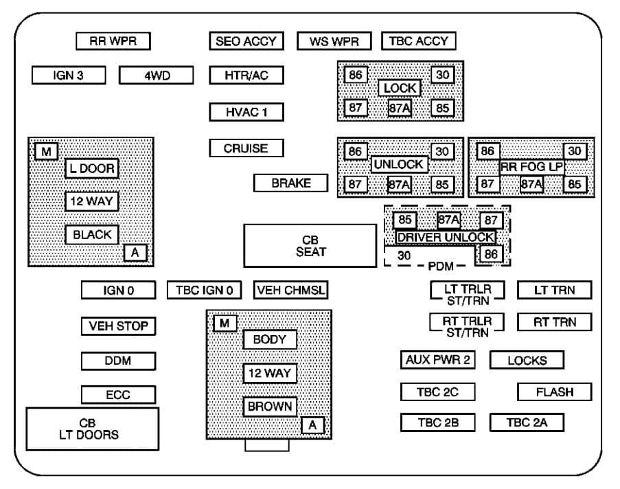 Chevrolet Tahoe - fuse box - instrument panel