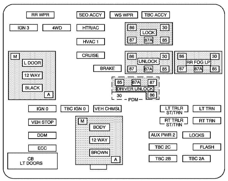 Chevrolet Tahoe - fuse box - instrument panel fuse block