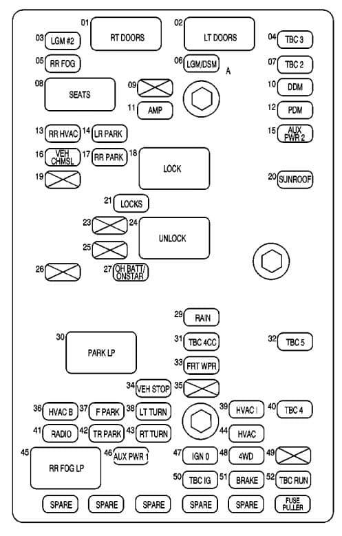 Chevrolet Trailblazer - fuse box diagram - rear underseat