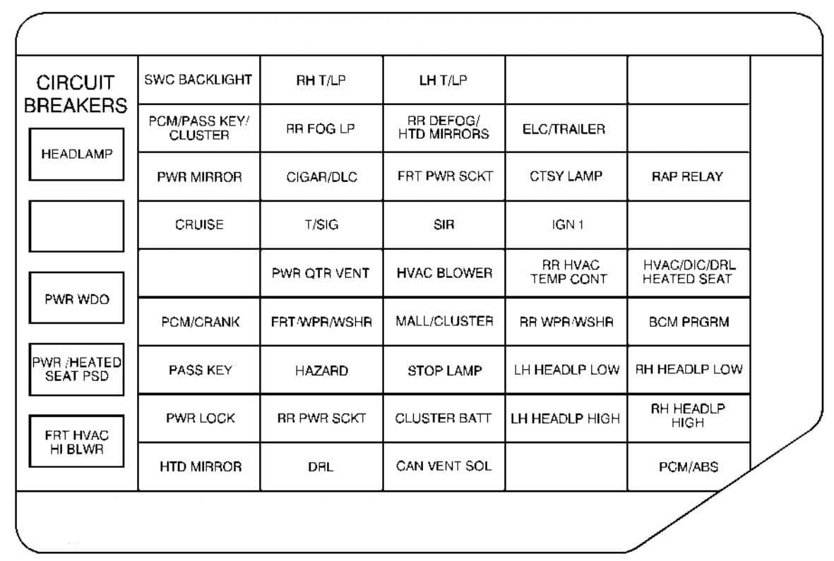 Chevrolet Venture - fuse box - instrument panel