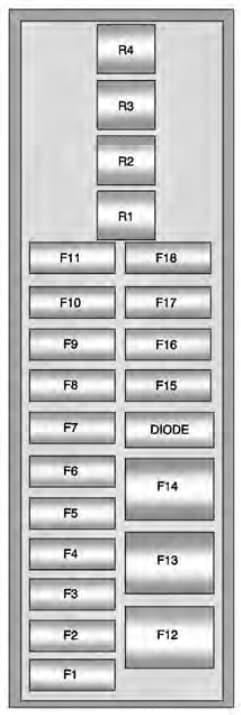 Chevrolet Volt - fuse box -  instrument panel (left side)