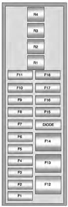 Chevrolet Volt - fuse box -  instrument panel (right side)