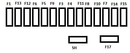 Citroen C3 mk2 - bezpieczniki - deska rozdzielcza