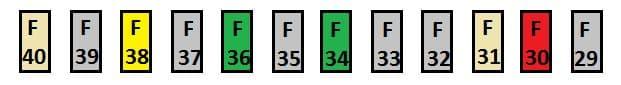Citroen C4 Cactus - fuse box - under dashboard (left side)