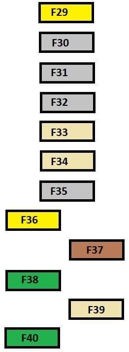 Citroen C4 Picasso - fuse box - under dashboard 2