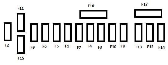 Citroen C4 mk1 - fuse box - under dashboard