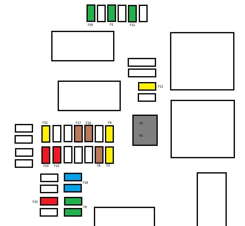 Citroen C4 mk2 - fuse box - under dashboard