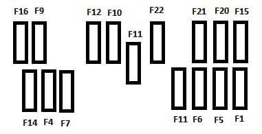 Citroen Berlingo First - fuse box - instrument panel