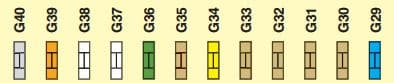 Citroen C5 mk2 - bezpieczniki - tablica rozdzielcza - skrzynka A