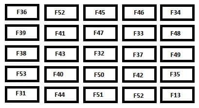 Citroen Jumper - fuse box - instrument panel