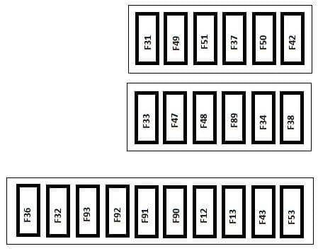 Citroen Jumper II - fuse box - instrument panle - right side