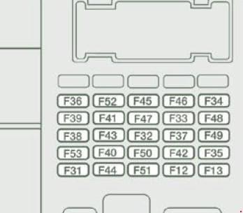 Citroen Jumper - fuse box diagram - driver's side fascia panel fuses (v1)