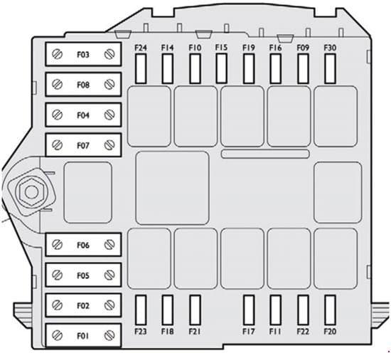 Citroen Jumper - fuse box diagram - engine compartment