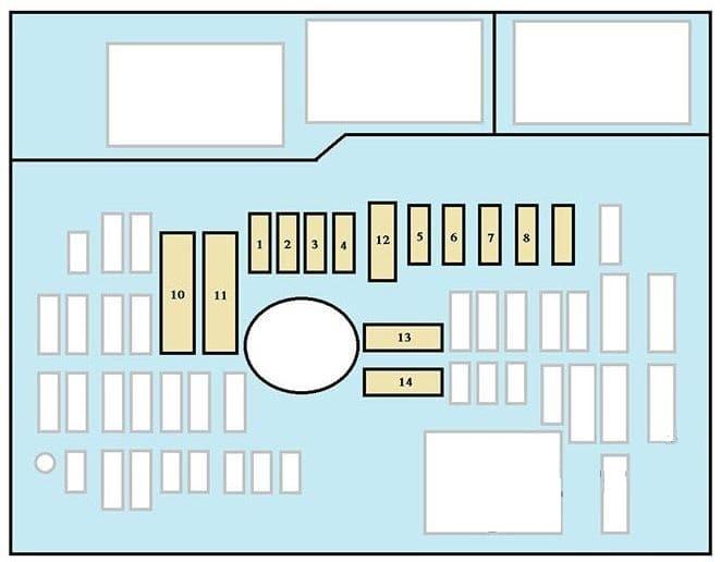 Citroen Jumpy - fuse box diagram - engine compartment