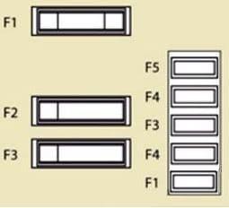 Citroen Jumpy - fuse box diagram - passenger compartment