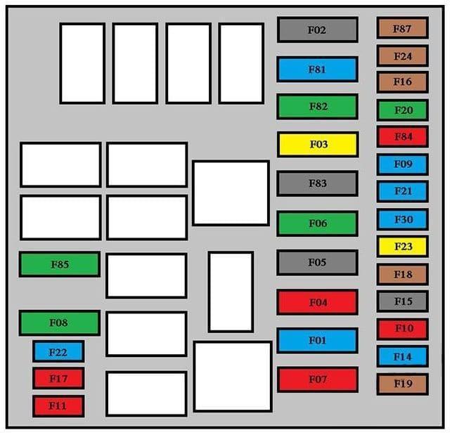 Citroen Nemo - fuse box diagram - engine compartment
