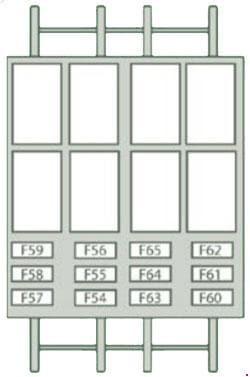 Citroen Relay - fuse box diagram - dashboard (right hand side)