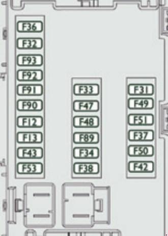 Citroen Relay - fuse box diagram - drivers side fascia panel fuses