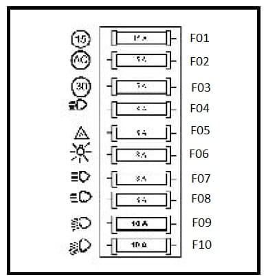 Dacia 1304 - fuse box diagram