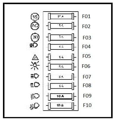 Dacia 1305 - fuse box diagram