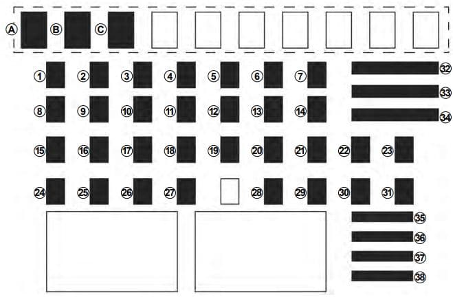 Dacia Dokker - fuse box diagram - passenger compartment