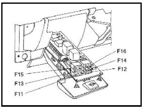 Dacia SuperNova - fuse box diagram