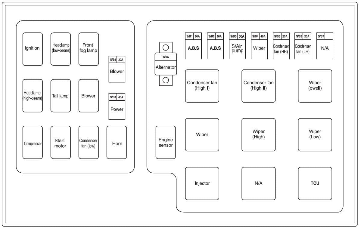 Daewoo Chairman - fuse box diagram - engine compartment - relay box