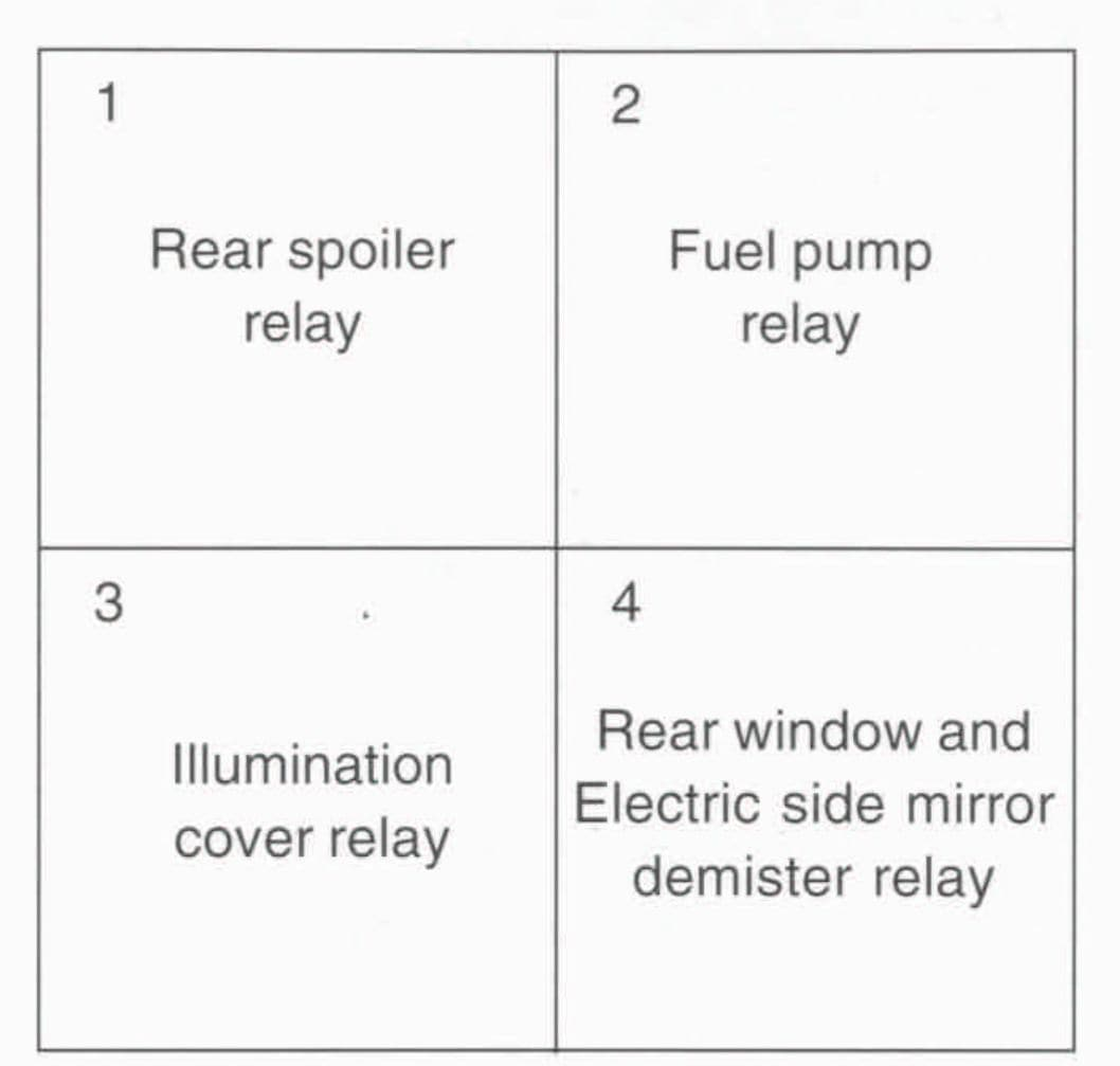 Daewoo Espero - fuse box diagram - auxiliary relay box