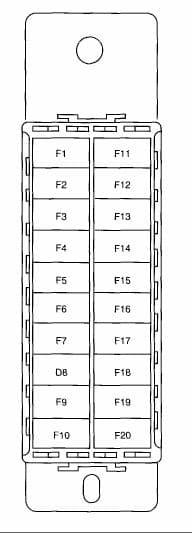 Daewoo Nexia - fuse box diagram