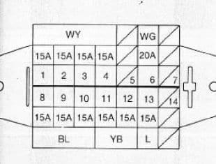 Daewoo Tico - fuse box diagram