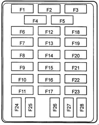 Deawoo Korando - fuse box diagram - compartment fuse box