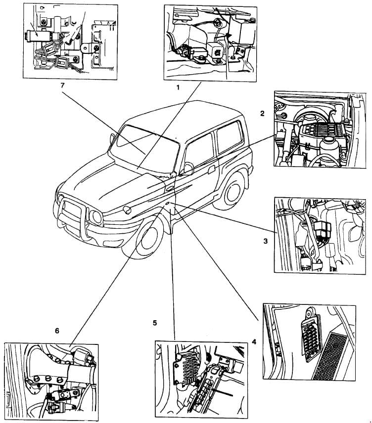 Deawoo Korando - fuse box diagram - location