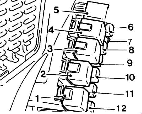 Deawoo Korando - fuse box diagram - relay box