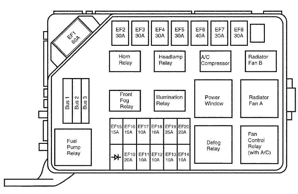 Deawoo Lanos - fuse box diagram - engine compartment