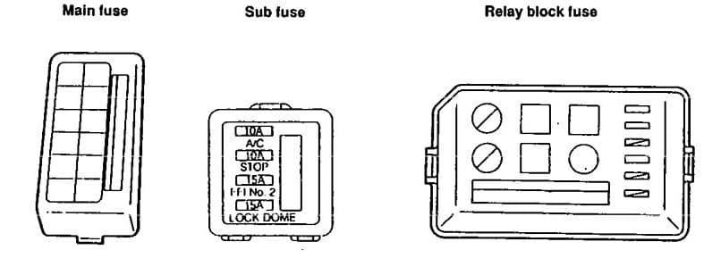 Daihatsu Rocky - fuse box diagram