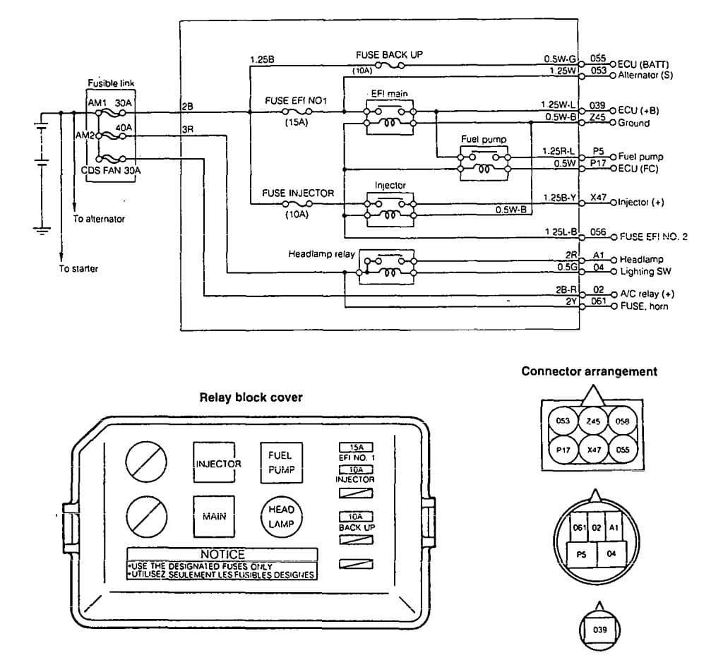 Daihatsu Rocky - fuse box diagram - relays