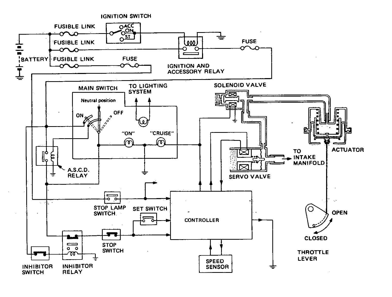 Nissan Datsun 200SX (1980) - schematic -automatic speed control device