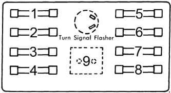Dodge A100 - fuse box diagram-