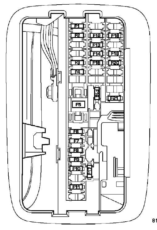 dodge durango (2009) - fuse box diagram |🔧 fuses guru  fuses guru
