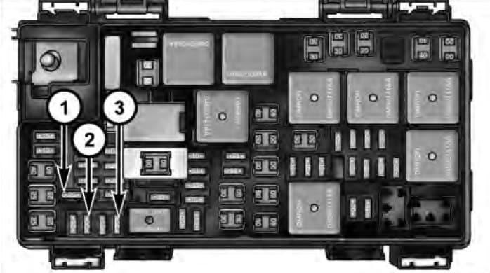 Dodge Grand Caravan - fuse box - power outlet fuses