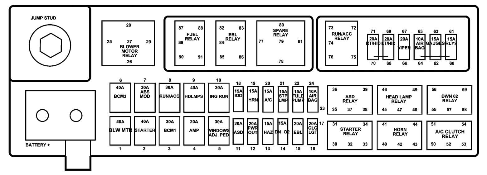 Dodge Viper - fuse box - power distribution center